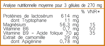 Capital Sommeil